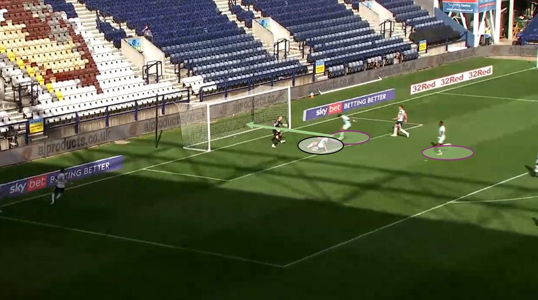EFL Championship – Wycombe Wanderers vs Swansea – tactical preview tactics