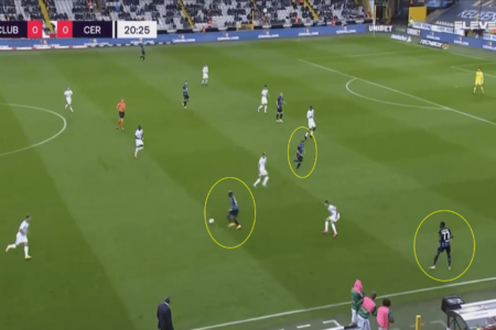 Belgian Pro League 2020/2021- Club Brugge v Cercle Brugge - tactical analysis tactics