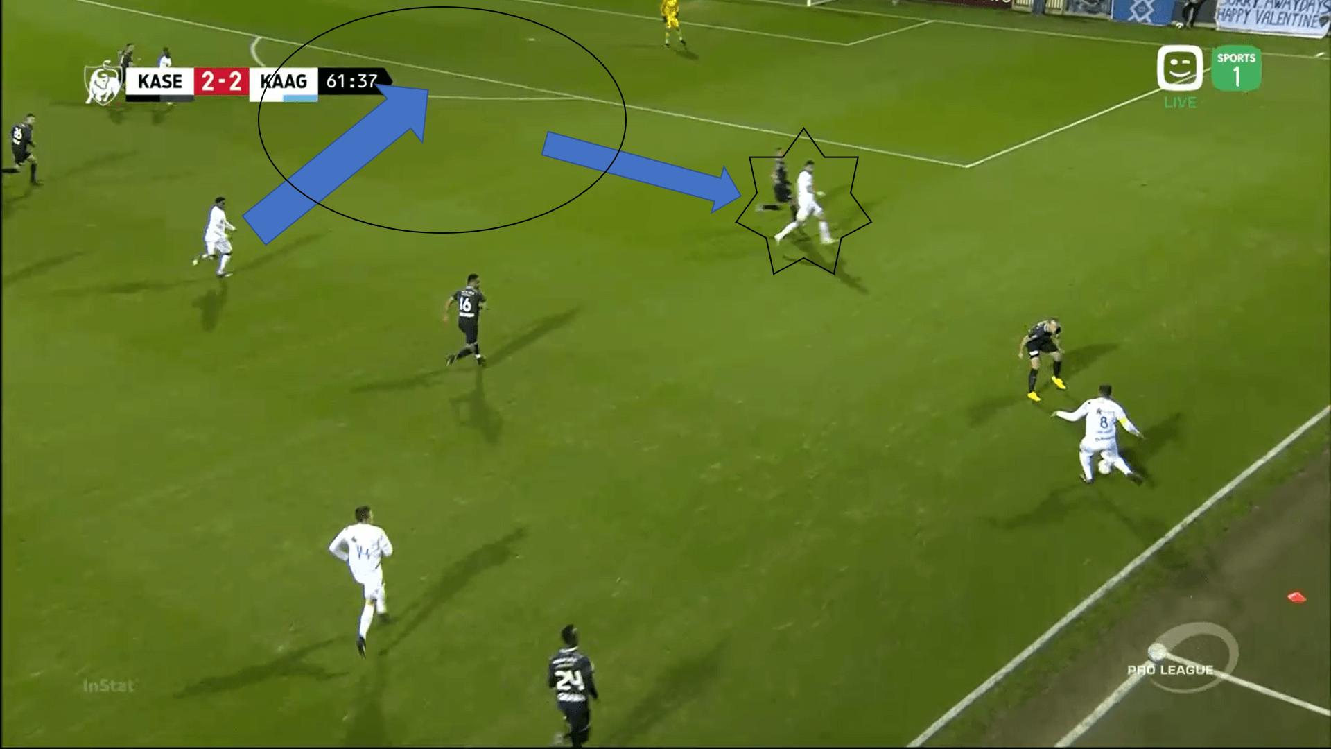 Jonathan David at Lille 2019/20 - scout report tactical analysis tactics