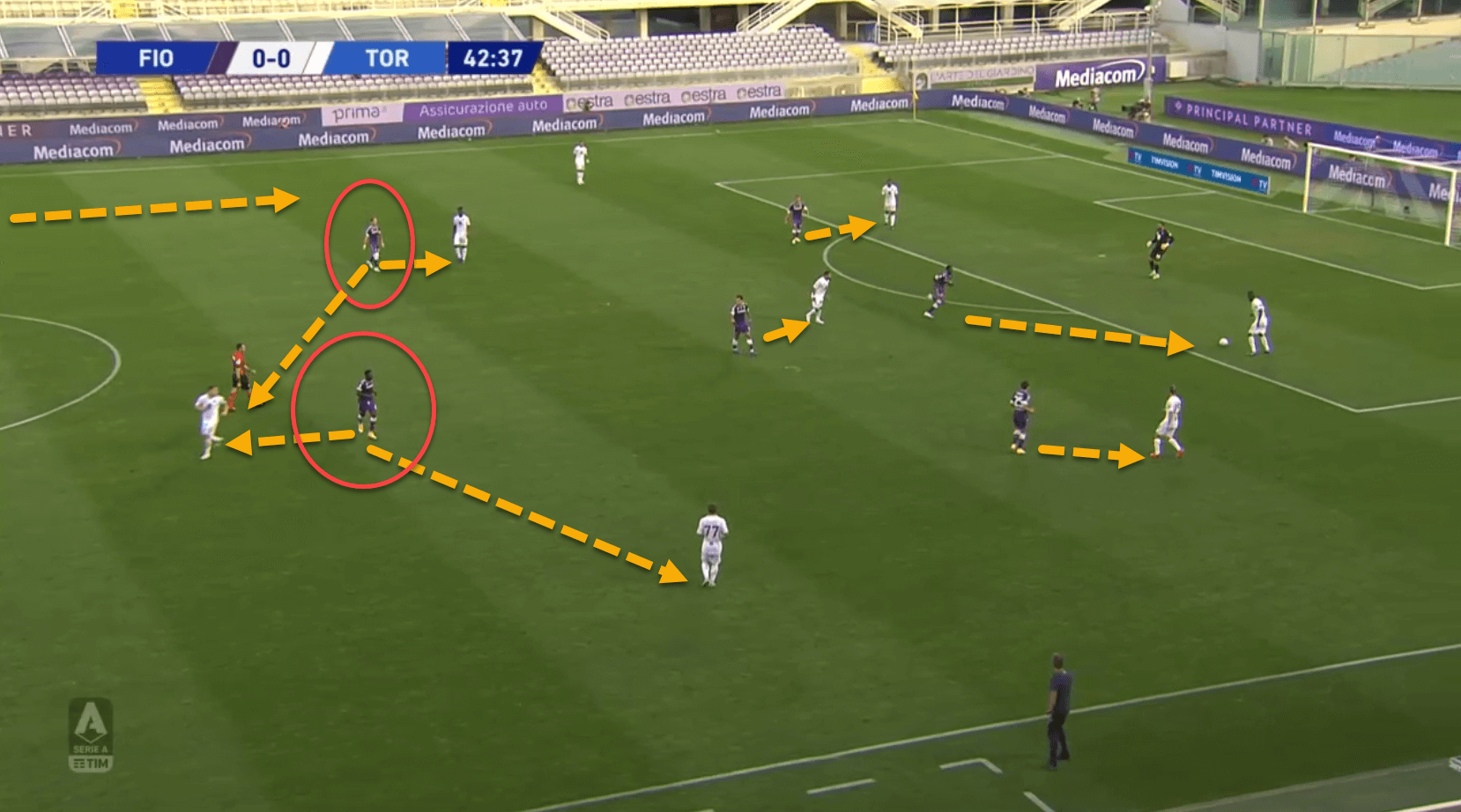 Serie A 2020/21: Fiorentina vs Torino – tactical analysis tactics