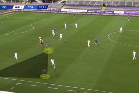 Serie A 2020/21: Fiorentina vs Torino – tactical analysis tactics