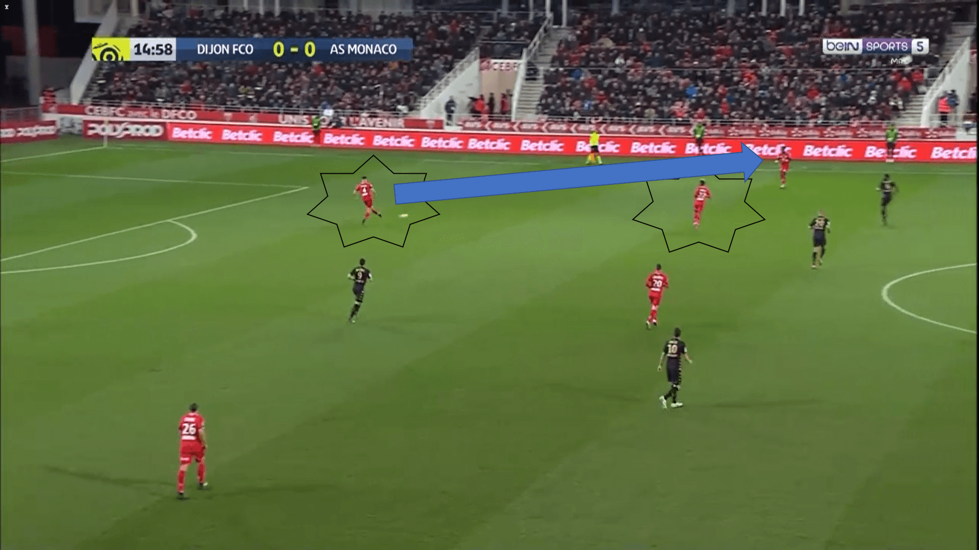 Nayef Aguerd at Rennes 2019/20 - scout report tactical analysis tactics