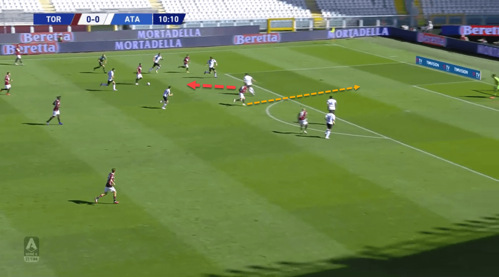 Serie A 2020/21: Torino vs Atalanta - tactical analysis tactics