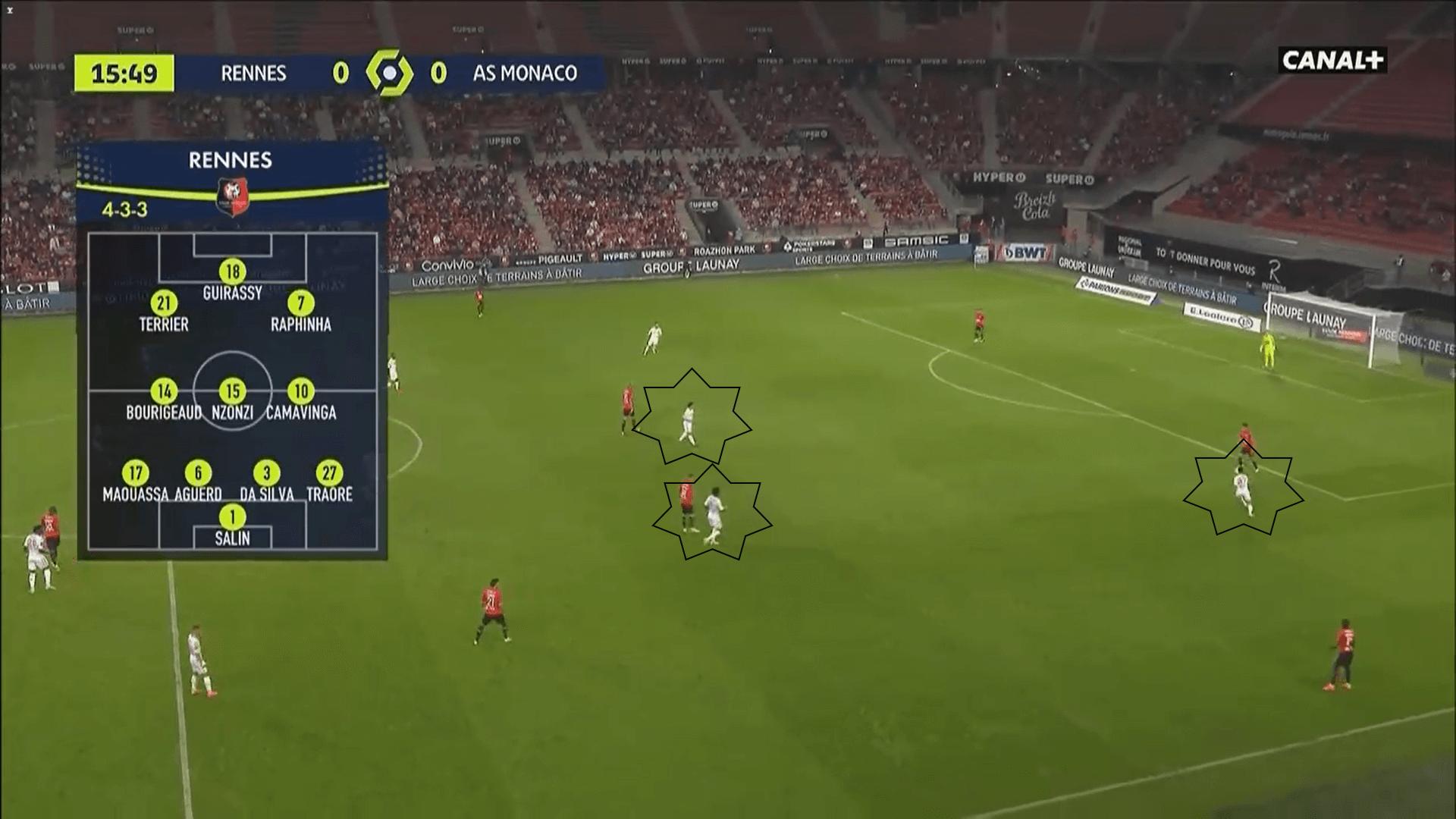 Ligue 1 2020/21: Rennes vs Monaco - tactical analysis tactics