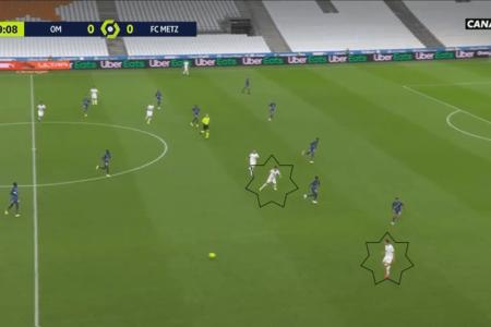 Ligue 1 2020/21: Marseille vs Metz - tactical analysis tactics