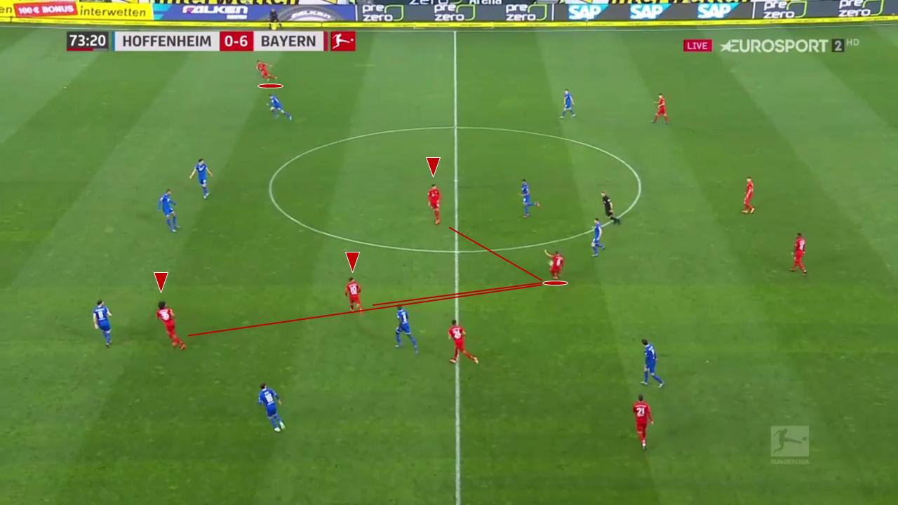 Why Liverpool should sign Thiago - data analysis statistics