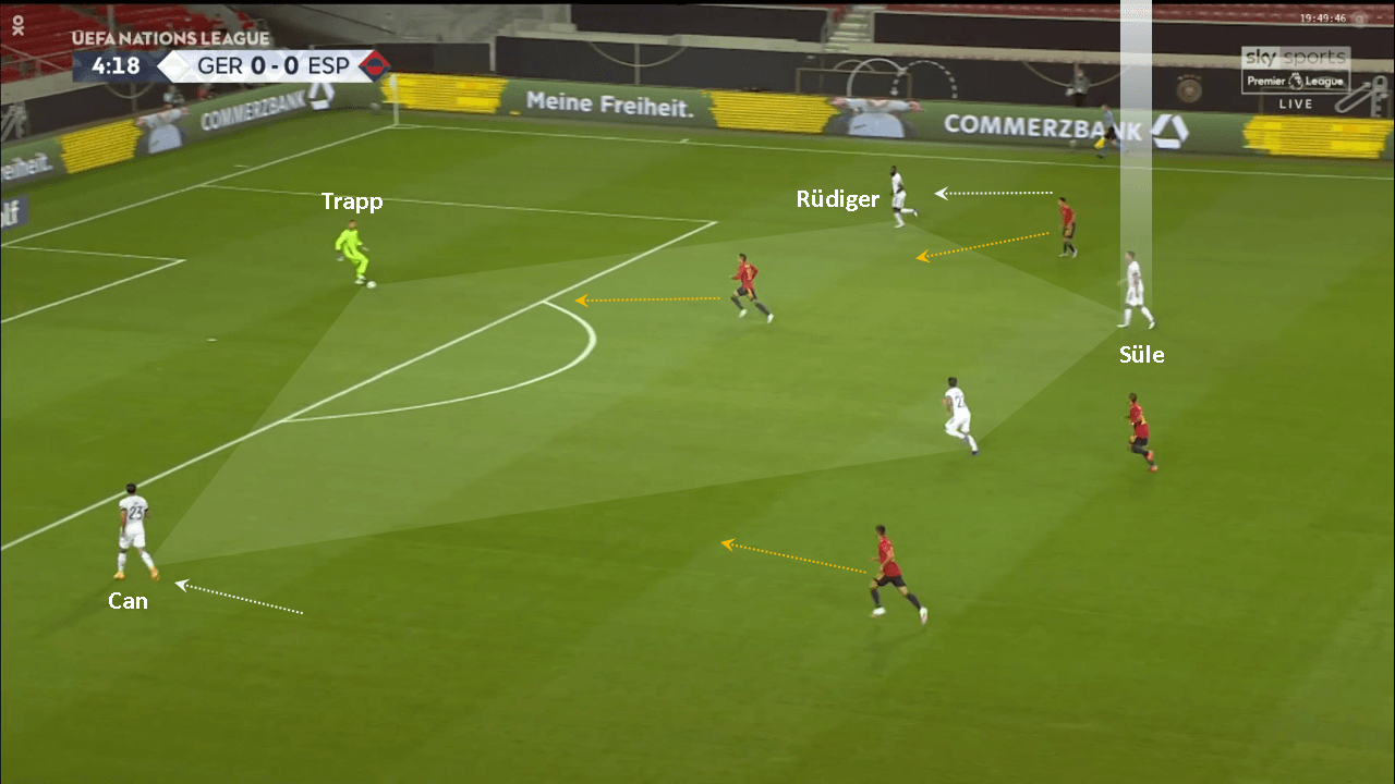 UEFA Nations League 2020/21: Germany vs Spain - tactical analysis tactics