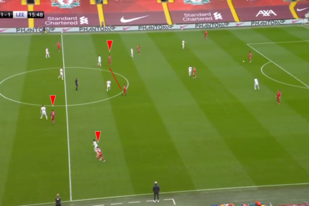 EPL 2020/21: Liverpool vs Leeds United - tactical analysis tactics