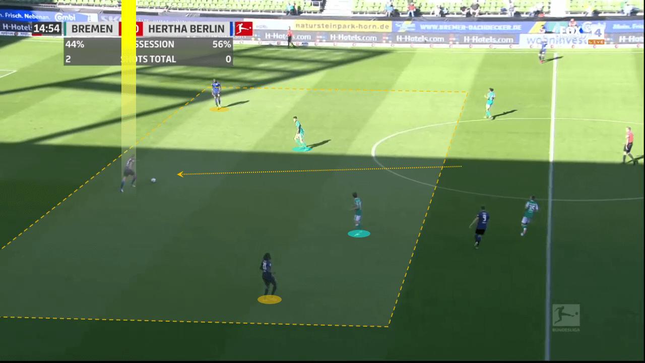 Bundesliga 2020/21: Werder Bremen vs Hertha Berlin – tactical analysis tactics