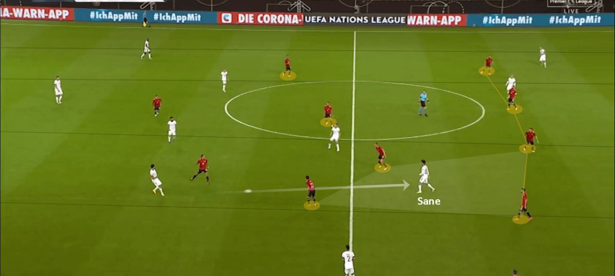 Uefa Nations League 2020 21 Germany Vs Spain Tactical Analysis