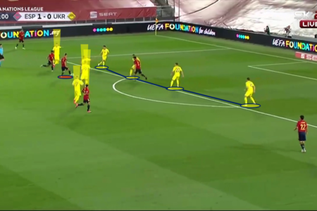 UEFA Nations League 2020/21: Spain vs Ukraine - tactical analysis tactics