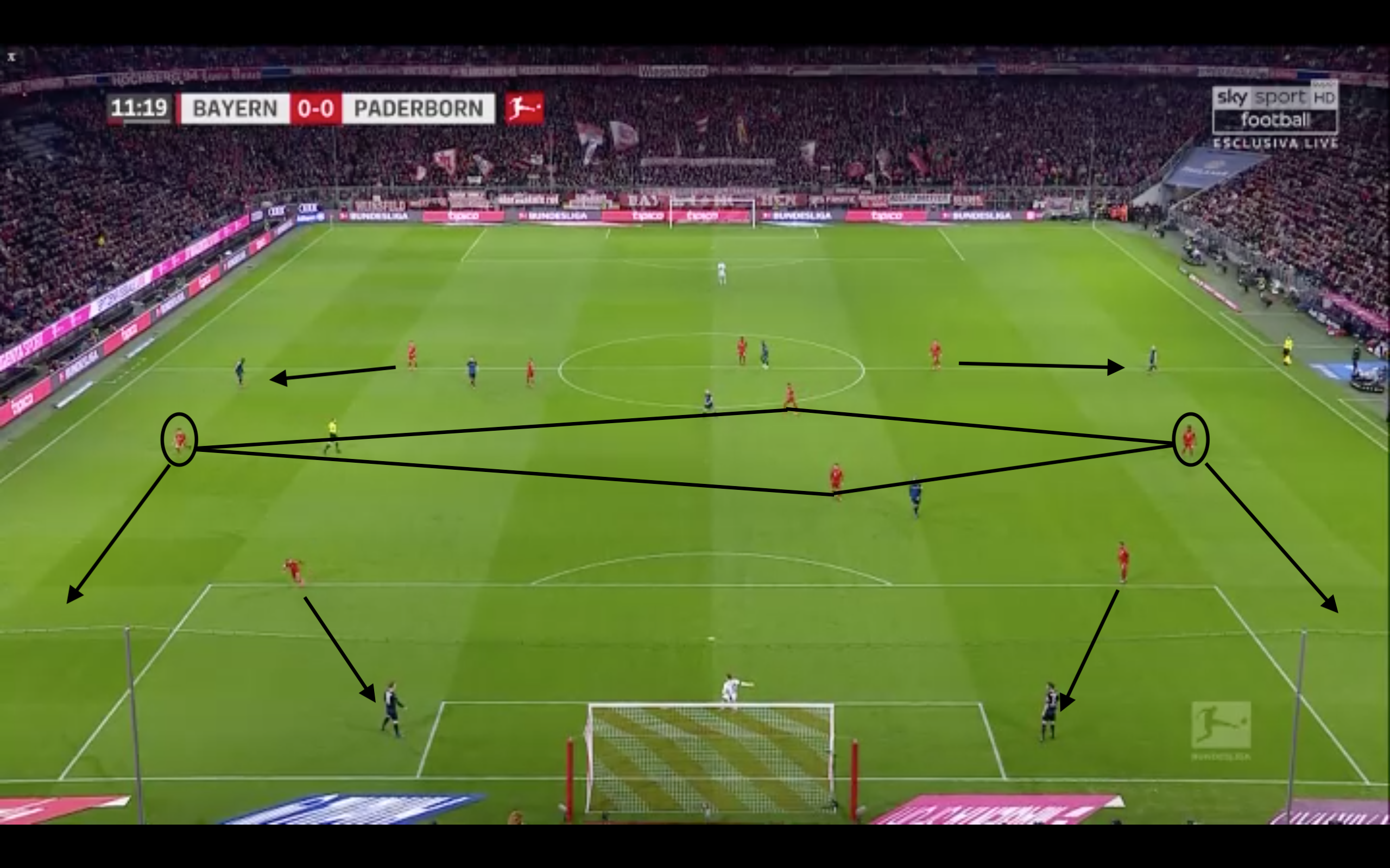 Hansi Flick vs. Joachim Low: Comparing Bayern Munich to Germany's World Cup winners tactical analysis tactics