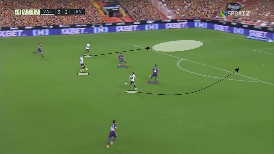 La Liga 2020/21: Valencia vs Levante - tactical analysis tactics