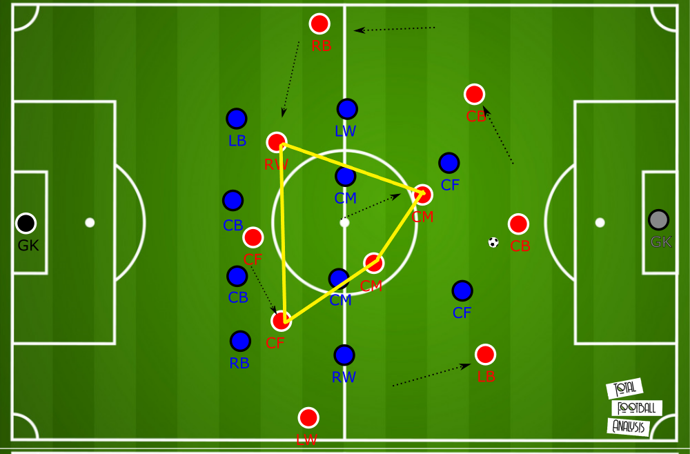 Tweaking Bölöni's philosophy to stay in charge at Royal Antwerp - tactical analysis tactics