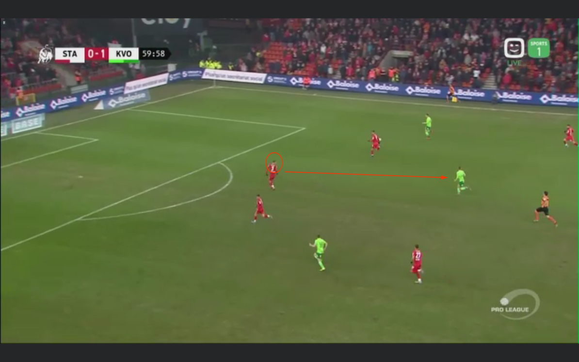 Zinho Vanheusden at Standard Liege 2019/20 - scout report tactical analysis tactics