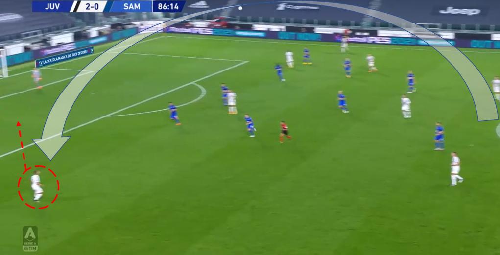 Serie A 2020/21: Juventus vs Sampdoria – tactical analysis tactics
