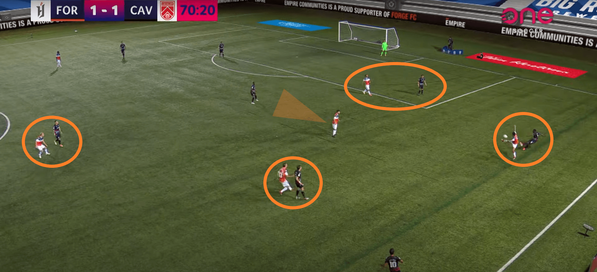 Canadian Premier League 2020: Forge FC - team analysis tactics