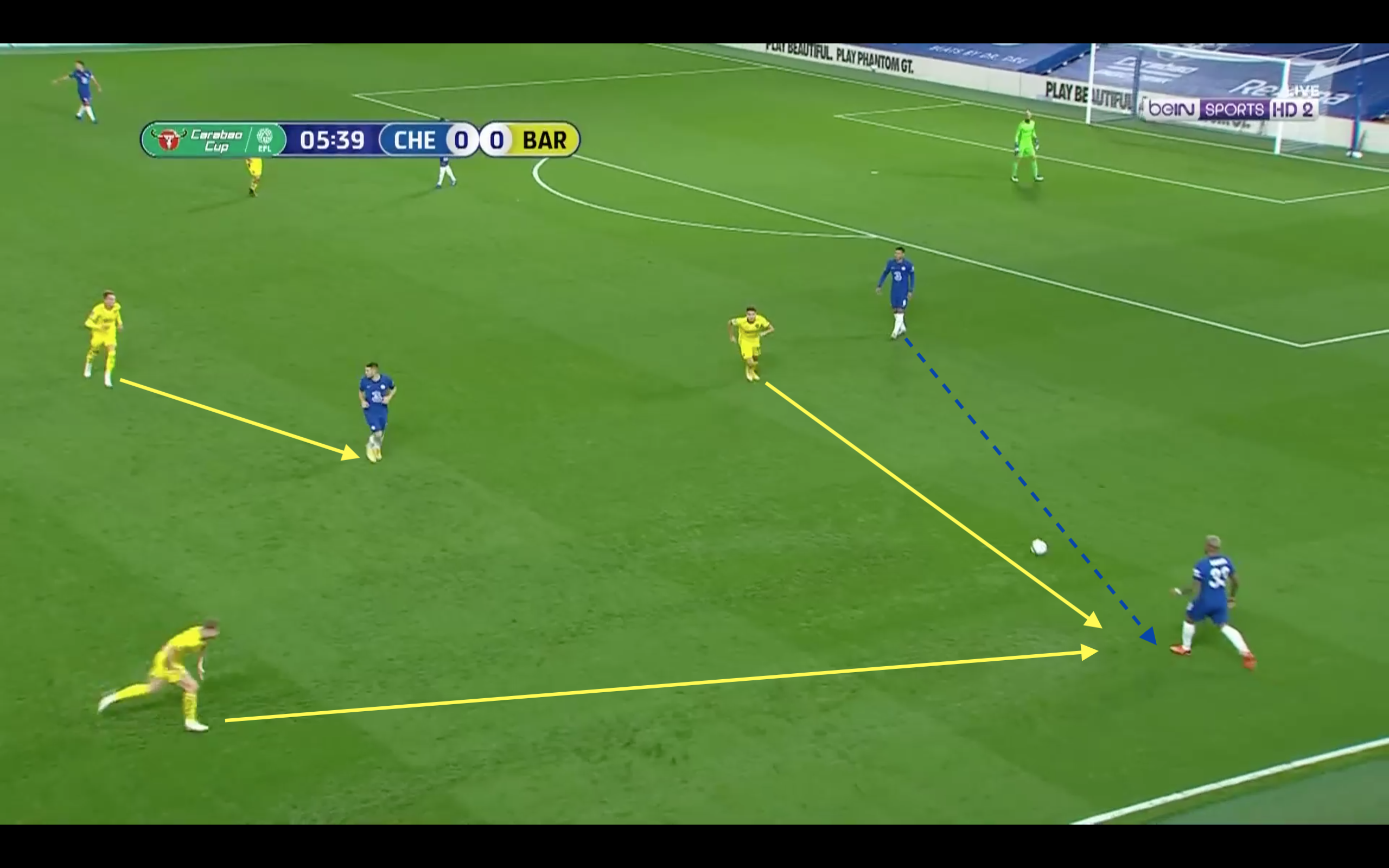 Efl Cup 2020 21 Chelsea Vs Barnsley Tactical Analysis