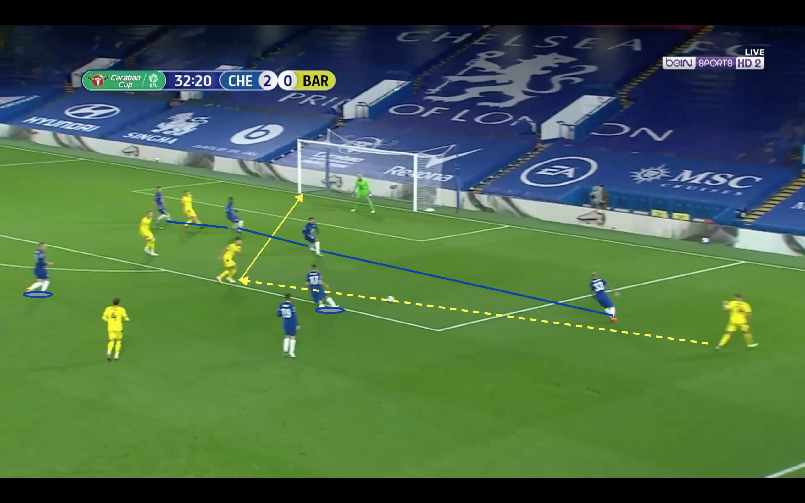 EFL Cup 2020/21: Chelsea vs Barnsley - tactical analysis tactics