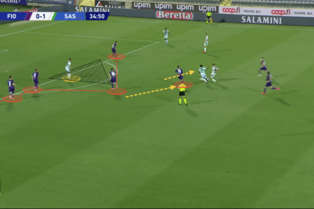 Serie A 2020/21: Inter vs Fiorentina - tactical preview tactical analysis tactics