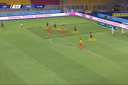 Parma 2020/21: Season preview - scout report tactical analysis tactics
