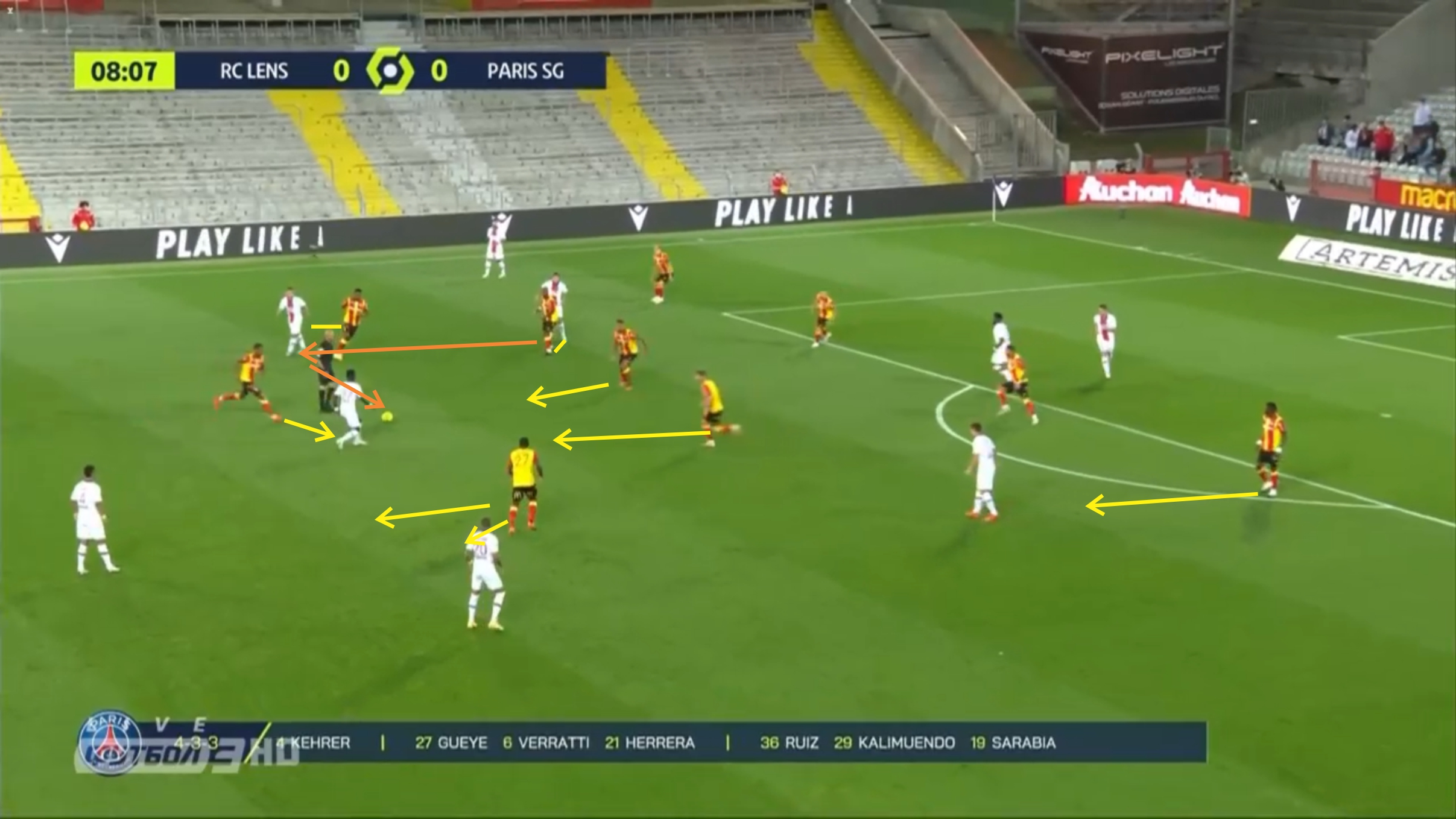 Ligue 1 2020/21: Lens vs Paris Saint-Germain - tactical analysis tactics