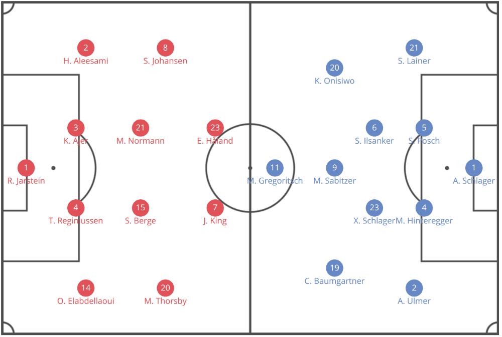 UEFA Nations League 2020/21: Norway vs Austria - tactical analysis tactics