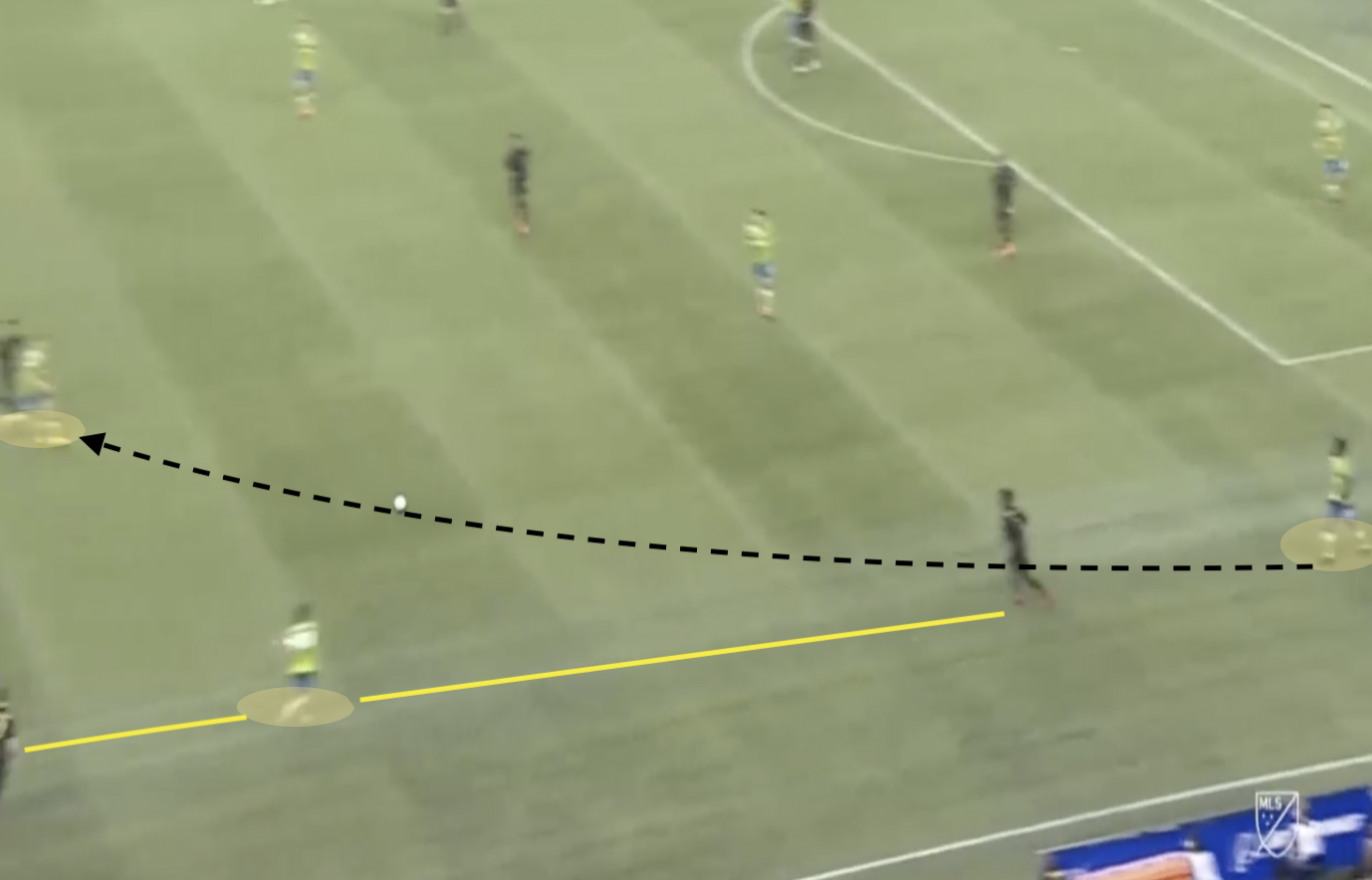 MLS 2020: Seattle Sounders vs LAFC - tactical analysis tactics