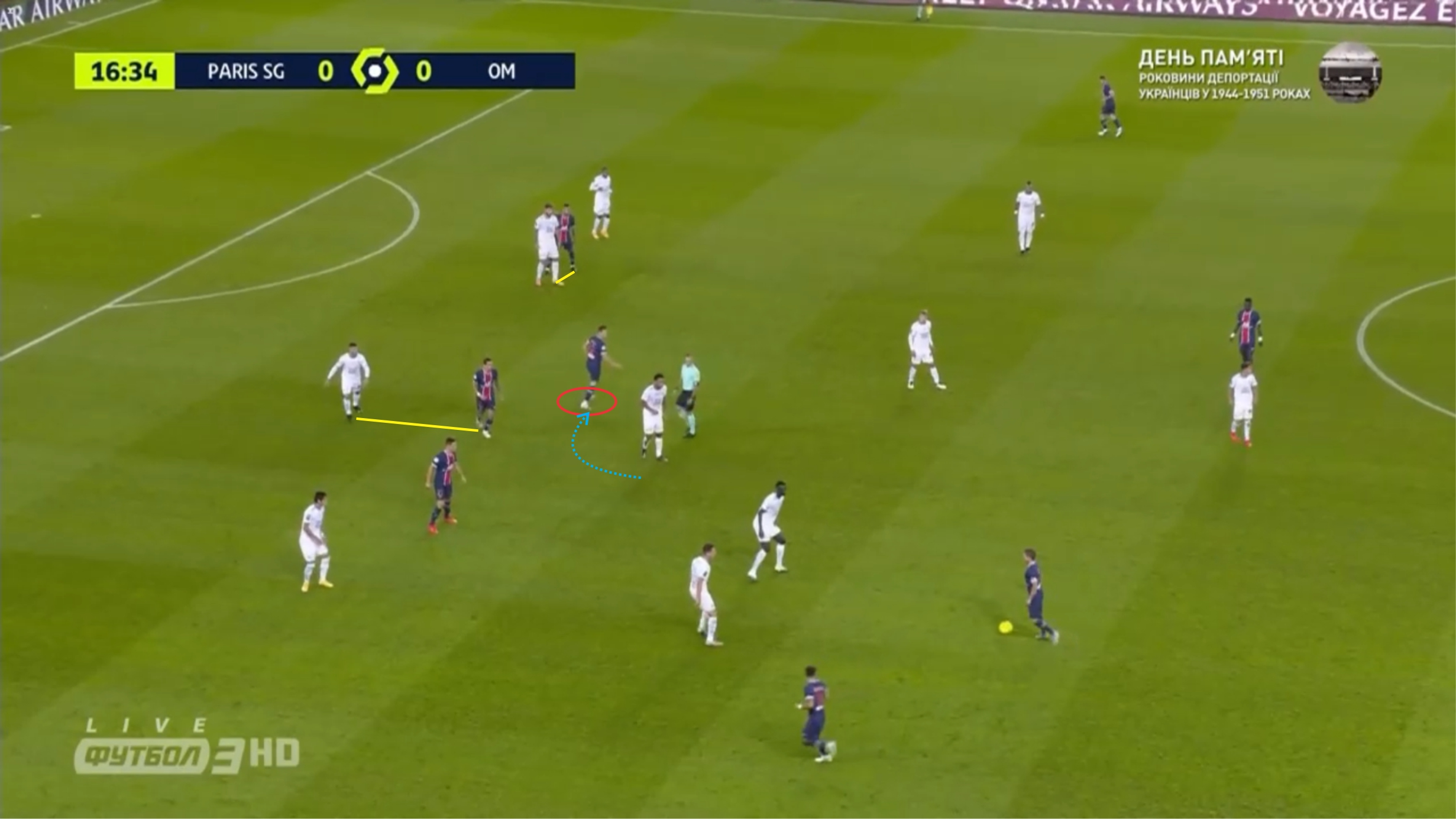 Ligue 1 2020/21: Marseille vs Lille - tactical analysis tactics