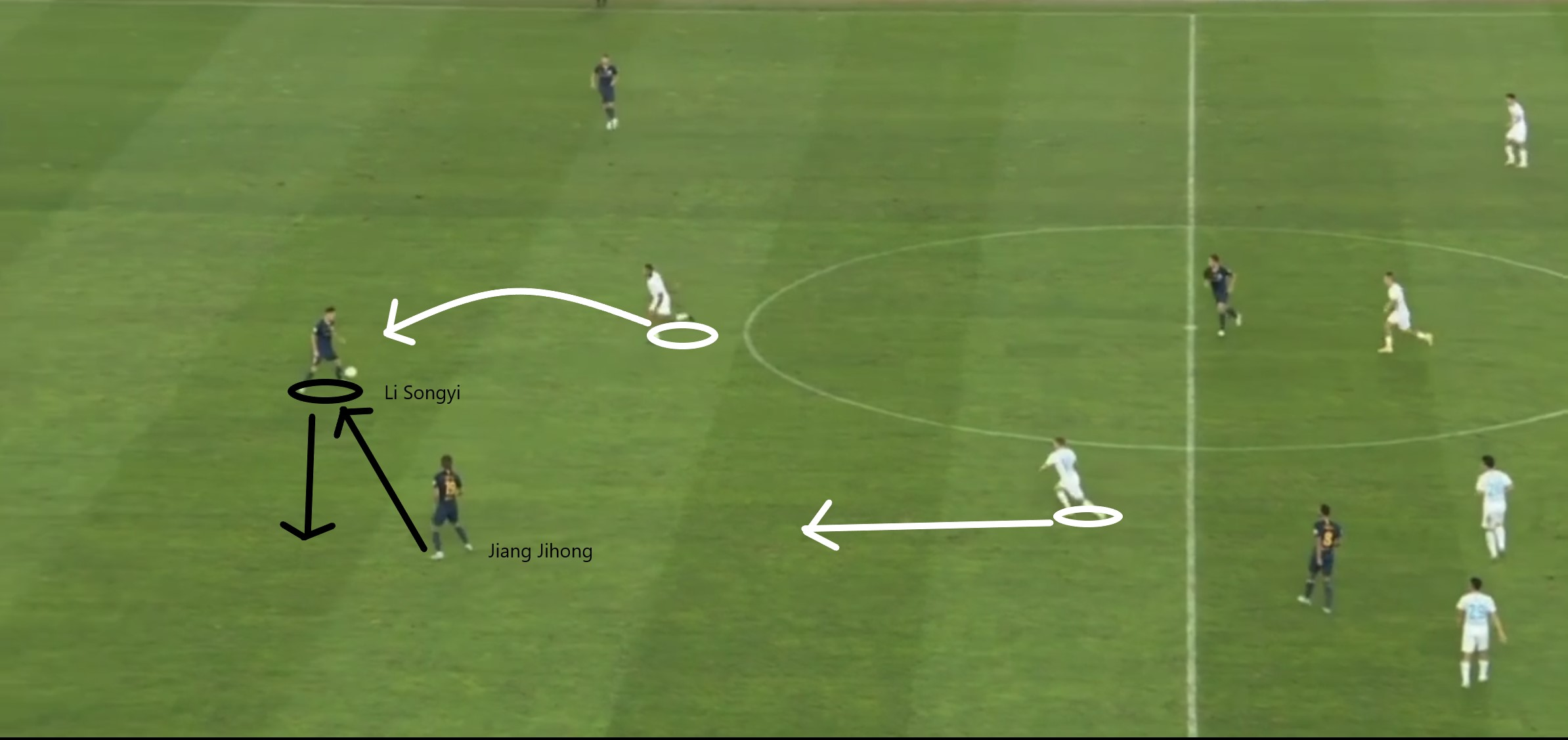 Chinese Super League 2020: Guangzhou R&F vs Dalian Professional - tactical analysis tactics