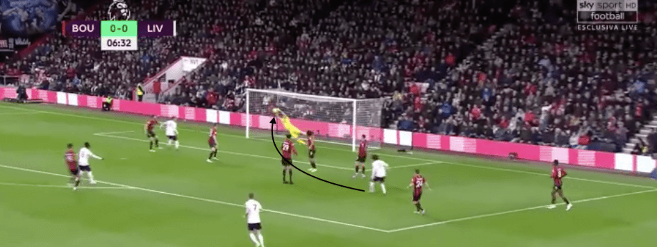 Aaron Ramsdale at Sheffield United 2020/21 – scout report – tactical analysis tactics