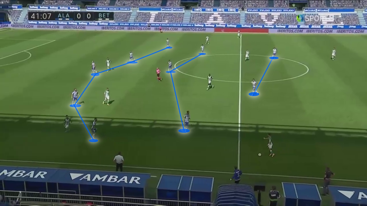 La Liga 2020/21: Alaves vs Real Betis - tactical analysis tactics