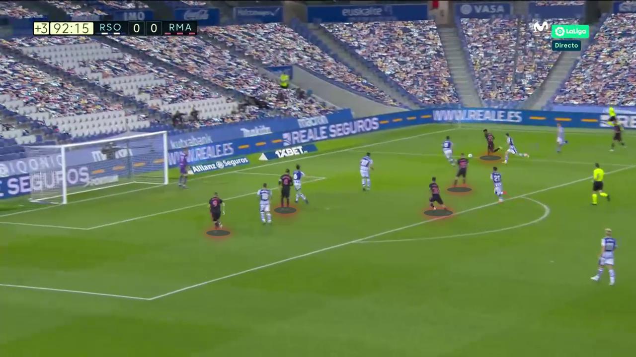 La Liga 2020/21: Real Sociedad vs Real Madrid - tactical analysis tactics