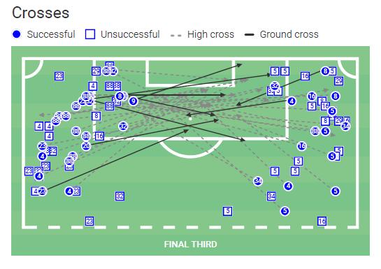 Hellas Verona 2020/21: Season preview - scout report tactical analysis tactics
