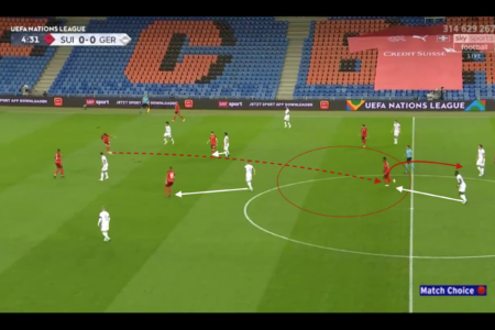UEFA Nations League 2020/21: Switzerland vs Germany - tactical analysis tactics