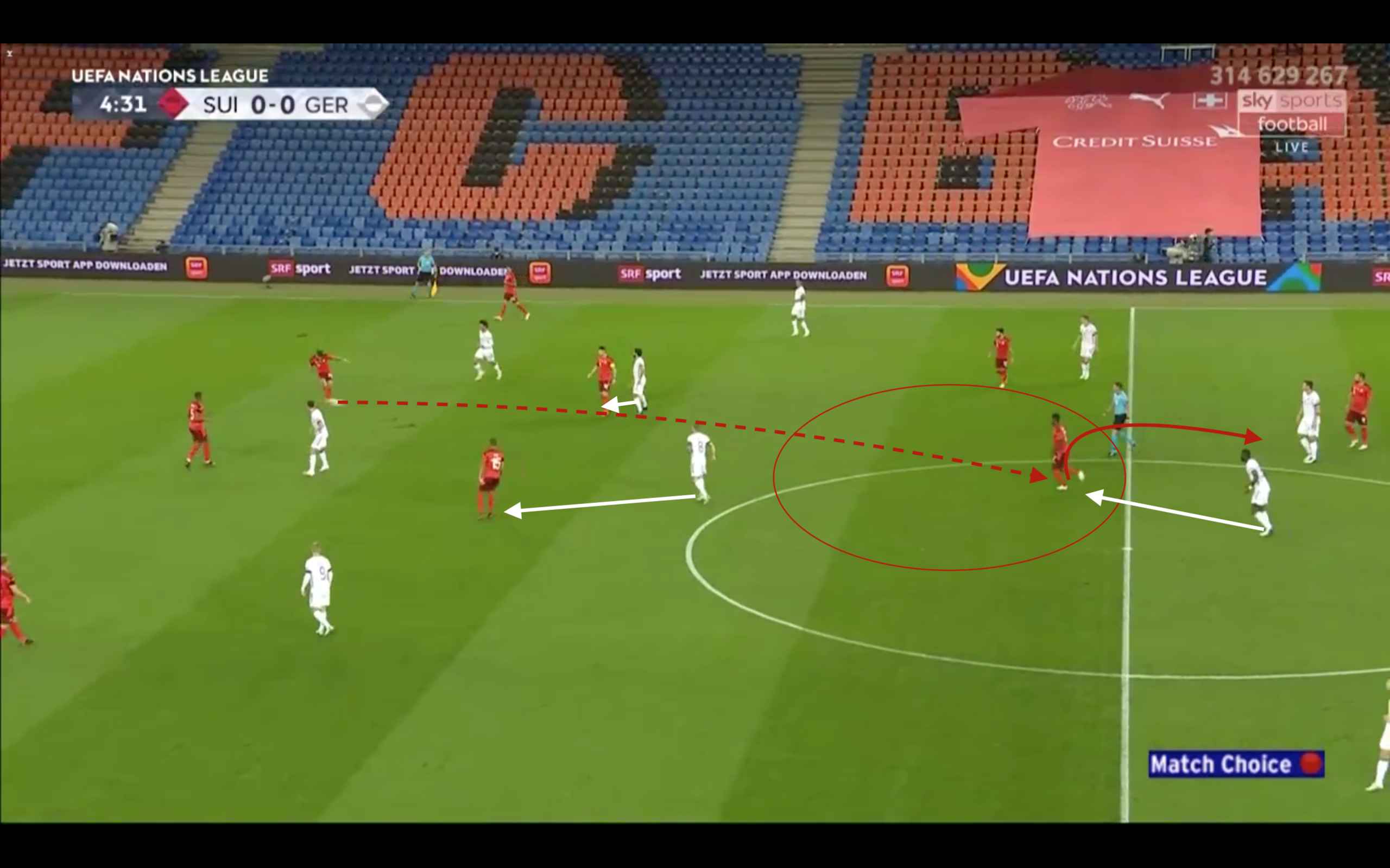 Uefa Nations League 2020 21 Switzerland Vs Germany Tactical Analysis