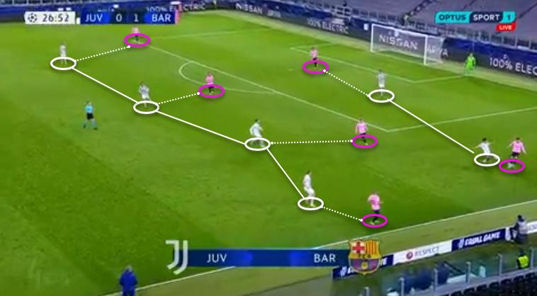 uefa champions league 2020 21 juventus vs barcelona tactical analysis uefa champions league 2020 21 juventus
