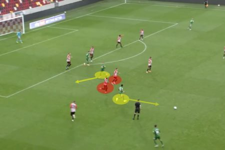 EFL Championship 2020/21: Brentford vs Preston North End - tactical analysis - tactics