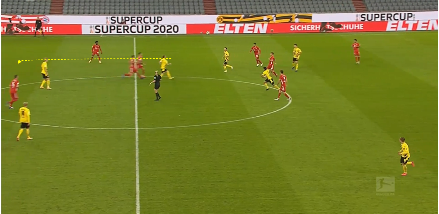 DFB Super Cup 2020/21: Bayern Munich vs Borussia Dortmund- tactical analysis tactics
