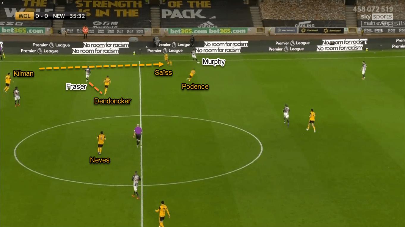 Premier League 2020/21: Wolverhampton vs Newcastle United - Tactical Analysis Tactics