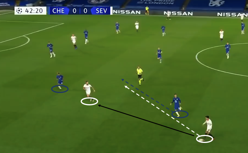 UEFA Champions League 2020/21: Chelsea vs Sevilla - tactical analysis tactics