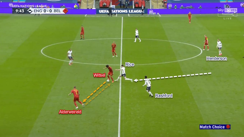 UEFA Nations League 2020/21: England vs Belgium - Tactical Analysis Tactics