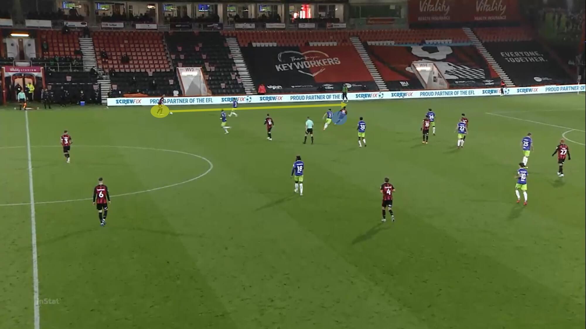 EFL Championship 2020/21: Bournemouth vs Bristol City - tactical analysis - tactics