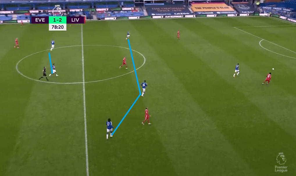 Premier League 2020/21: Everton vs Liverpool - tactical analysis - tactics