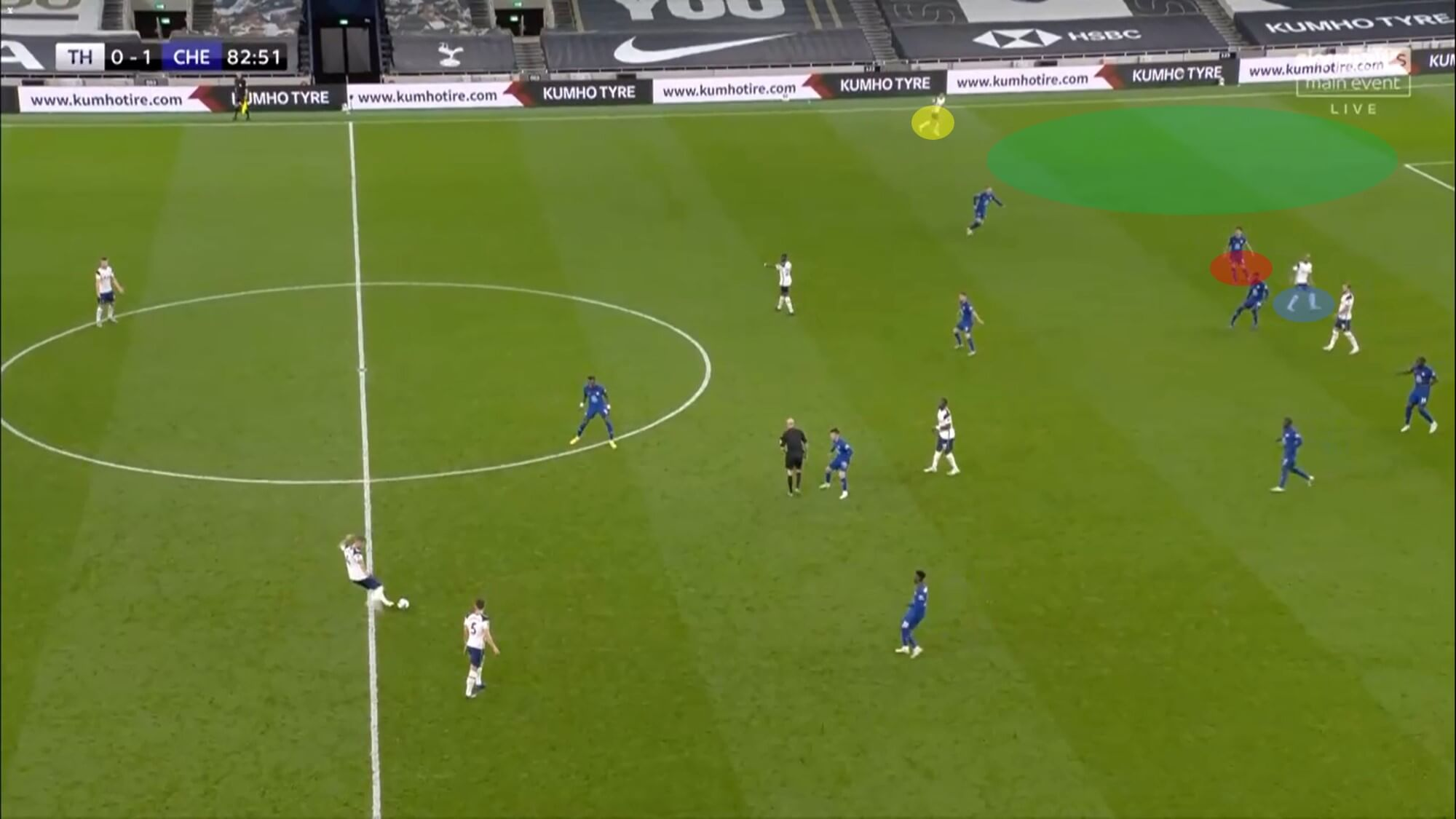 EFL Cup 2020/21: Tottenham vs Chelsea - tactical analysis - tactics