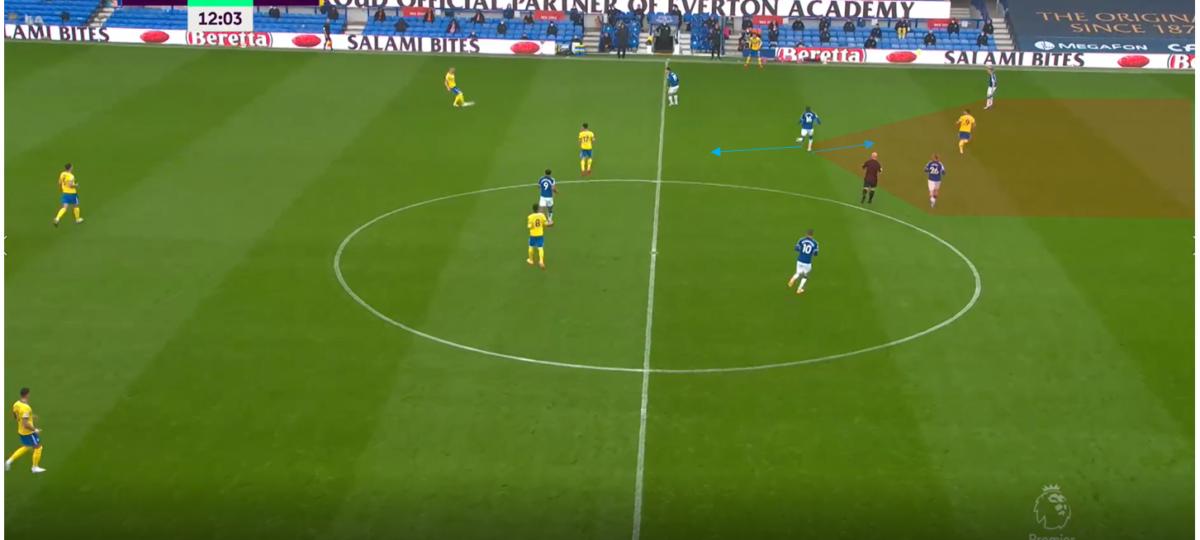 Premier League 2020/21: Everton vs Liverpool- tactical analysis tactics