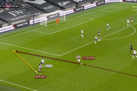 Premier League 2020/21: Tottenham vs West Ham - Tactical Analysis Tactics