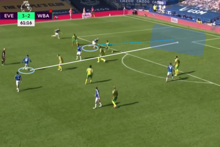 Everton: The specific concepts around the Richarlison role - scout report tactical analysis tactics
