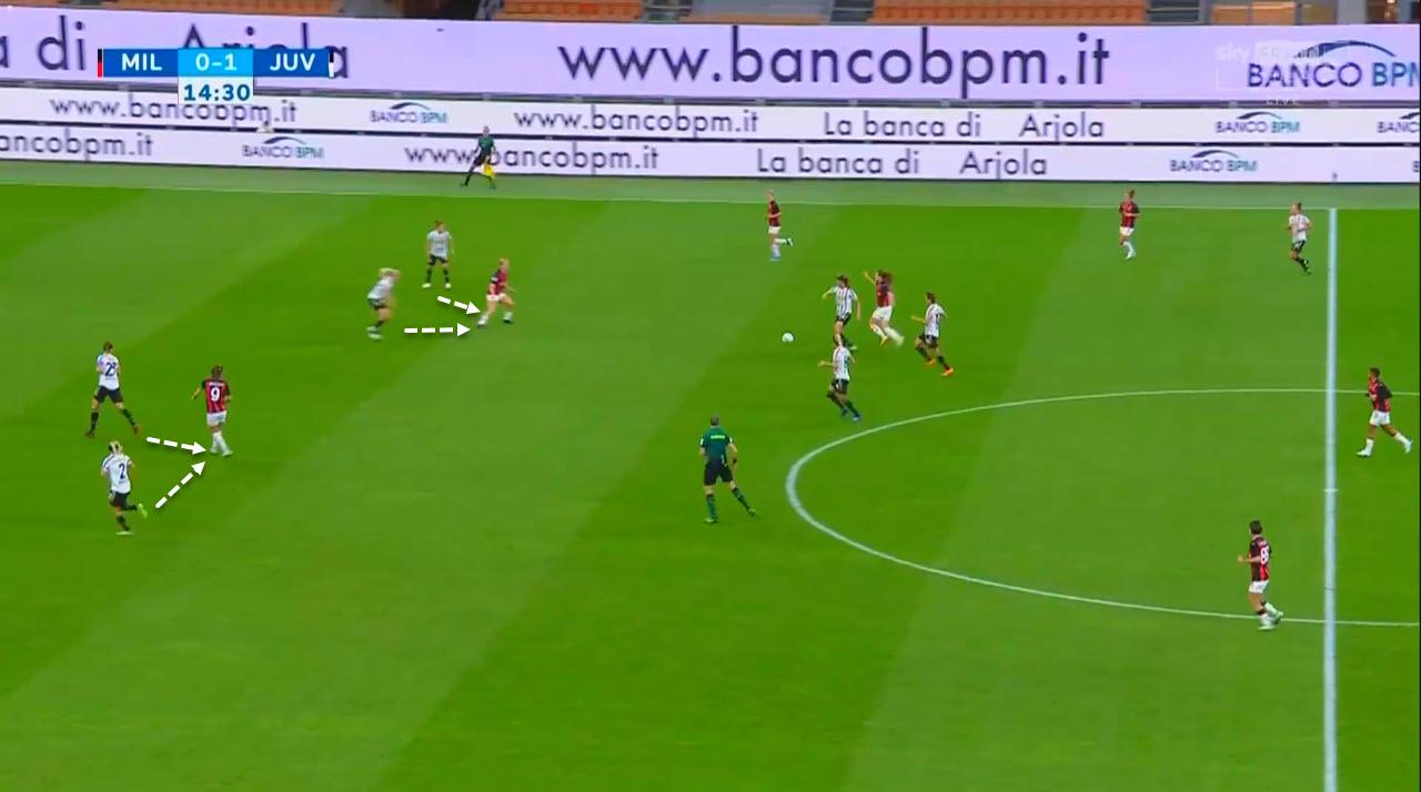 Serie A Women 2020/2021: Milan Women vs Juventus Women - tactical analysis tactics
