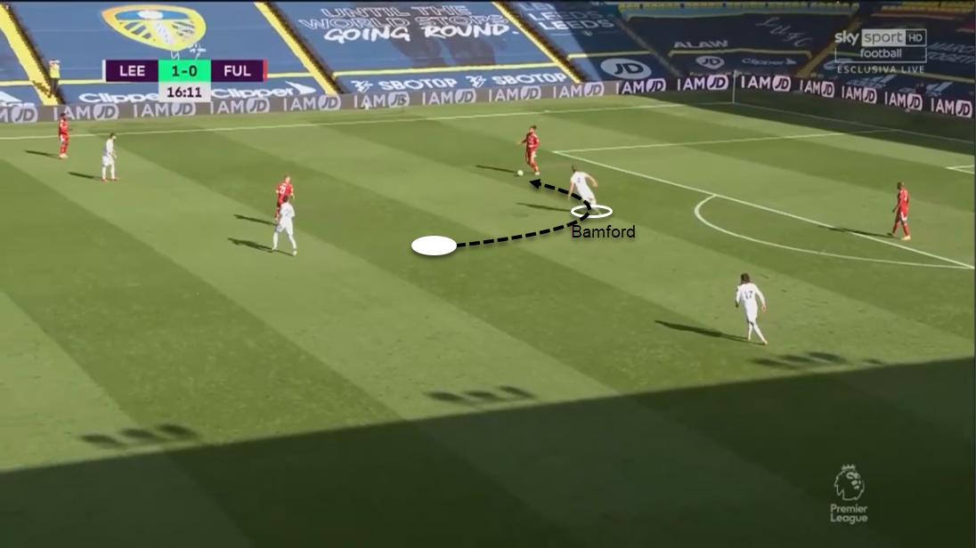 Leeds 19/20: Assessing their defensive tactics - scout report - tactical analysis tactics